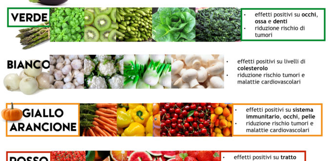 alimentazione-colore.001